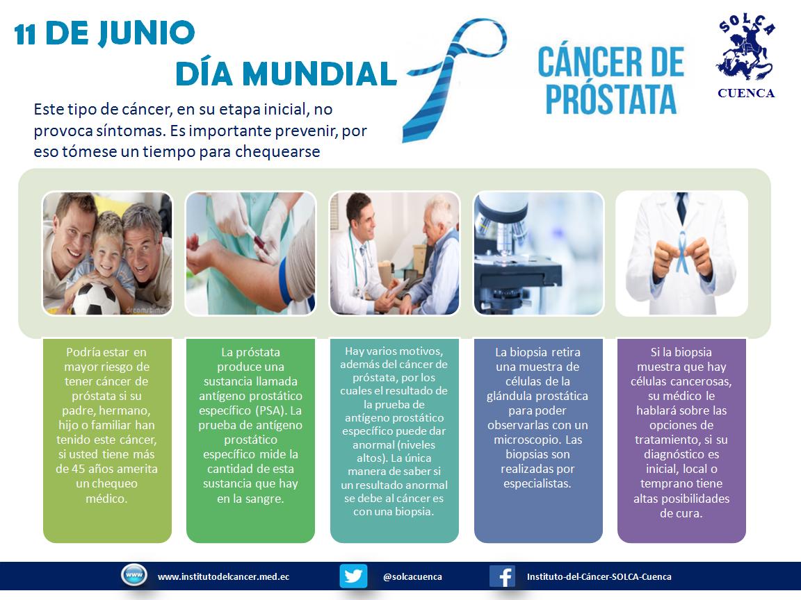 cancer de prostata deteccion